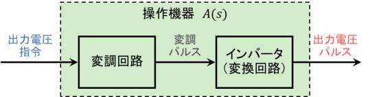 操作機器のブロック線図
